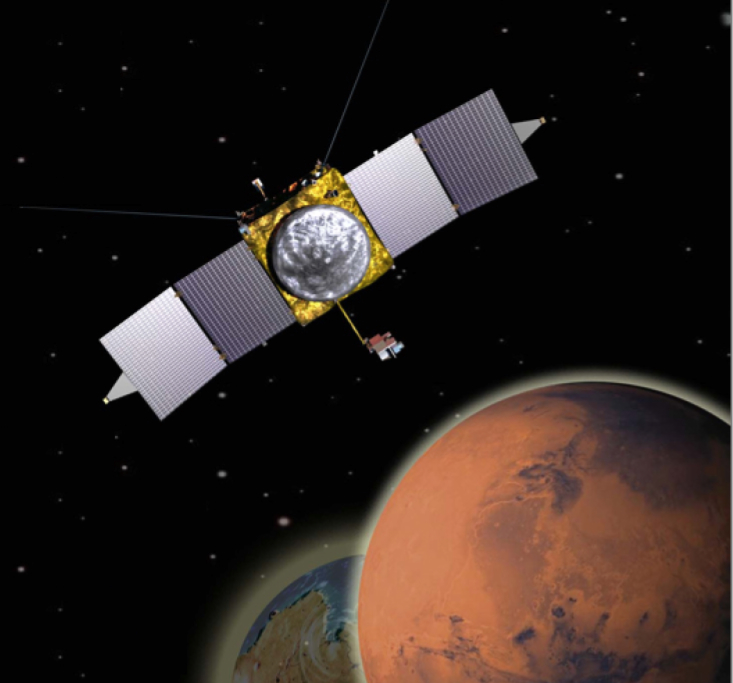An artist's conception of the MAVEN Mars orbiter shows the spacecraft with images of Mars in the background. Image Source: NASA/Goddard Space Flight Center
