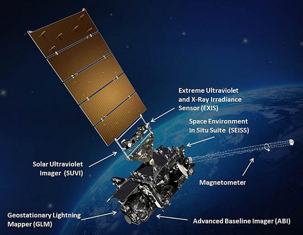 The suite of instruments on the GOES-R satellite. Image Credit: NASA/Lockheed Martin