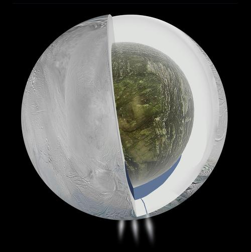 This diagram illustrates the possible interior of Saturn's moon Enceladus based on a gravity investigation by Cassini and NASA's Deep Space Network, reported in April 2014. Image Credit: NASA/JPL