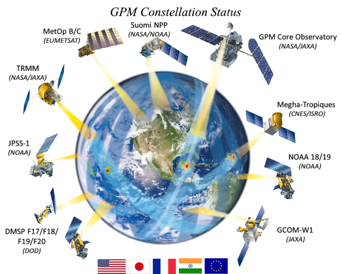 Graphic showing the member satellites and nations of the GPM Constellation. Image Credit: NASA