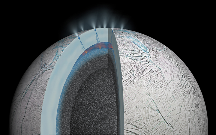 Measurements from NASA's Cassini spacecraft suggest that Saturn's moon Enceladus, which has jets of water vapor and ice gushing from its south pole, also harbors a large interior ocean with hydrothermal activity beneath an ice shell, as this illustration depicts. Image Credit: NASA/JPL-Caltech