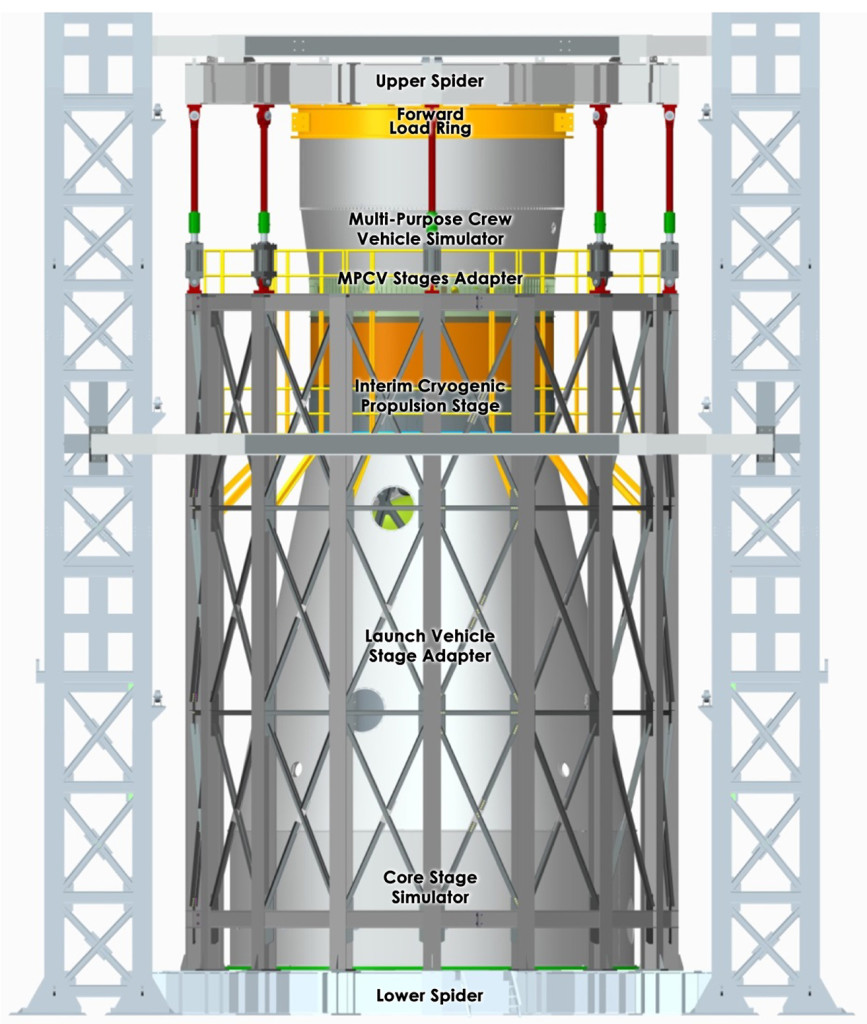 Artist concept of how the structural test articles will be stacked in the test stand. Image Credit: NASA/MSFC
