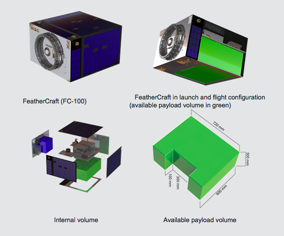 Coupled with complete launch services, FeatherCraft provides a low-risk, economical way to send your payload to space and your data to the ground. Image Credit: SST-US