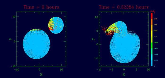 """Two frames that show a mapping of final material states of the Moon-forming impact event. Here it is assumed that a Mars-sized protoplanet, defined as having 13% of an Earth-mass, struck the proto-Earth at a 45 degree angle near the mutual escape velocity of both worlds. The """"red"""" particles, comprising 0.3% of an Earth-mass, were found to escape the Earth-Moon system. Some of this debris may eventually go on to strike other solar system bodies like large main belt asteroids. """"Yellow–green"""" particles go into the disk that makes the Moon. """"Blue"""" particles were accreted by the proto-Earth. The first frame shows the mapping onto the pre-impact states of the Moon-forming impactor and proto-Earth. The second frame shows the mapping nearly 20 minutes into the impact event. Image Credit: Southwest Research Institute"""