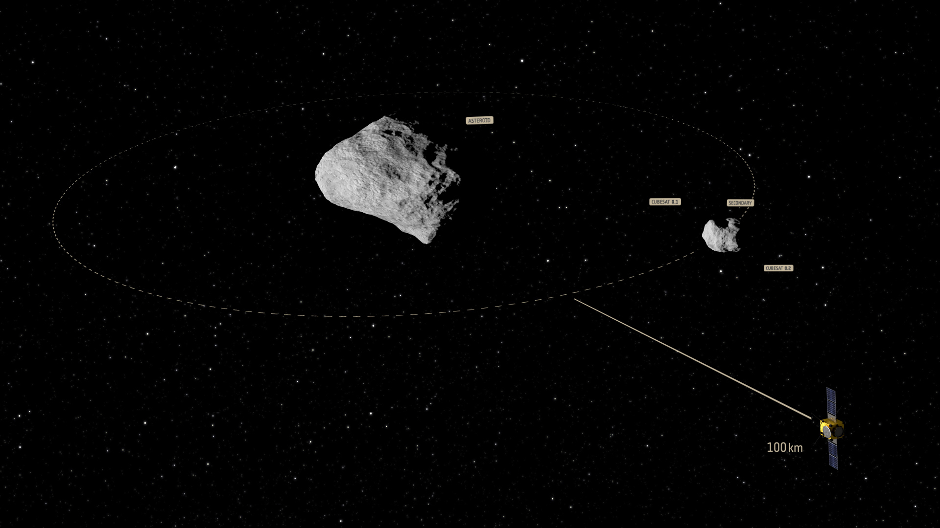 Design Begins For ESA's Asteroid Impact Mission Spacecraft ...