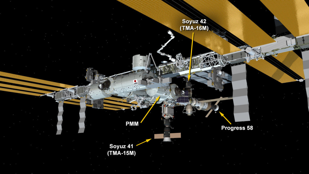 The International Space Station configuration as of May 27, 2015, shows the newly relocated Permanent Multipurpose Module (PMM), two Soyuz crew vehicles and a Progress resupply vehicle. Image Credit: NASA