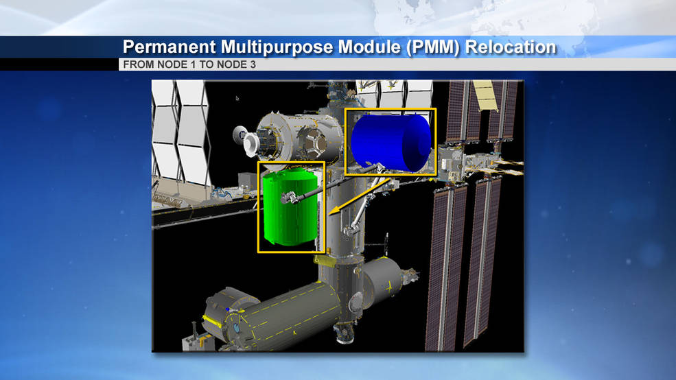 This illustration shows the current location (blue) of the Permanent Multipurpose Module (PMM) on the International Space Station and the location to which it will be repositioned (green) during the May 27 move. Image Credit: NASA