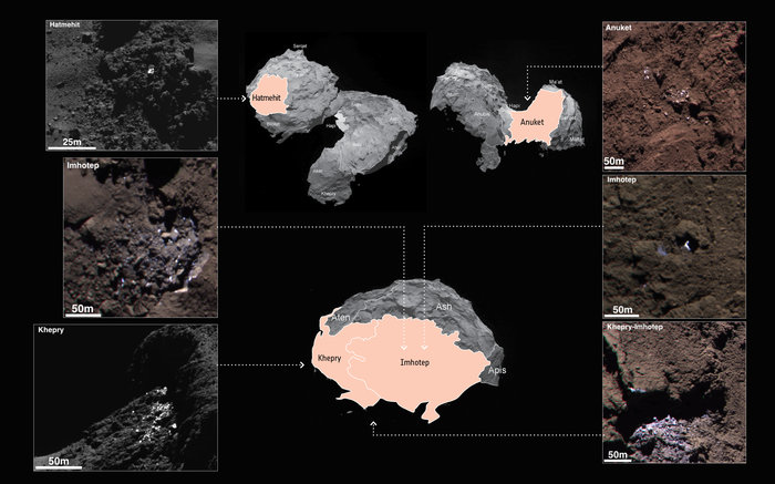Examples of six different bright patches identified on the surface of Comet 67P/Churyumov-Gerasimenko in OSIRIS narrow-angle camera images acquired in September 2014. The insets point to the broad regions in which they were discovered (not to specific locations). In total, 120 bright regions, including clusters of bright features, isolated features and individual boulders, were identified in images acquired during September 2014 when the spacecraft was between 20-50 km from the comet center. Image Credit: ESA/Rosetta/MPS for OSIRIS Team MPS/UPD/LAM/IAA/SSO/INTA/UPM/DASP/IDA