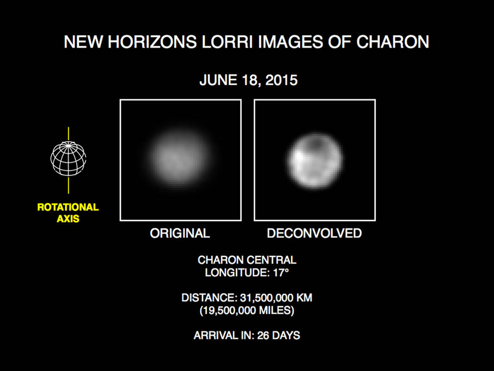 "These recent images show the discovery of significant surface details on Pluto's largest moon, Charon. They were taken by the New Horizons Long Range Reconnaissance Imager (LORRI) on June 18, 2015. The image on the left is the original image, displayed at four times the native LORRI image size. After applying a technique that sharpens an image called deconvolution, details become visible on Charon, including a distinct dark pole. Deconvolution can occasionally introduce ""false"" details, so the finest details in these pictures will need to be confirmed by images taken from closer range in the next few weeks. Image Credit: NASA/Johns Hopkins University Applied Physics Laboratory/Southwest Research Institute"