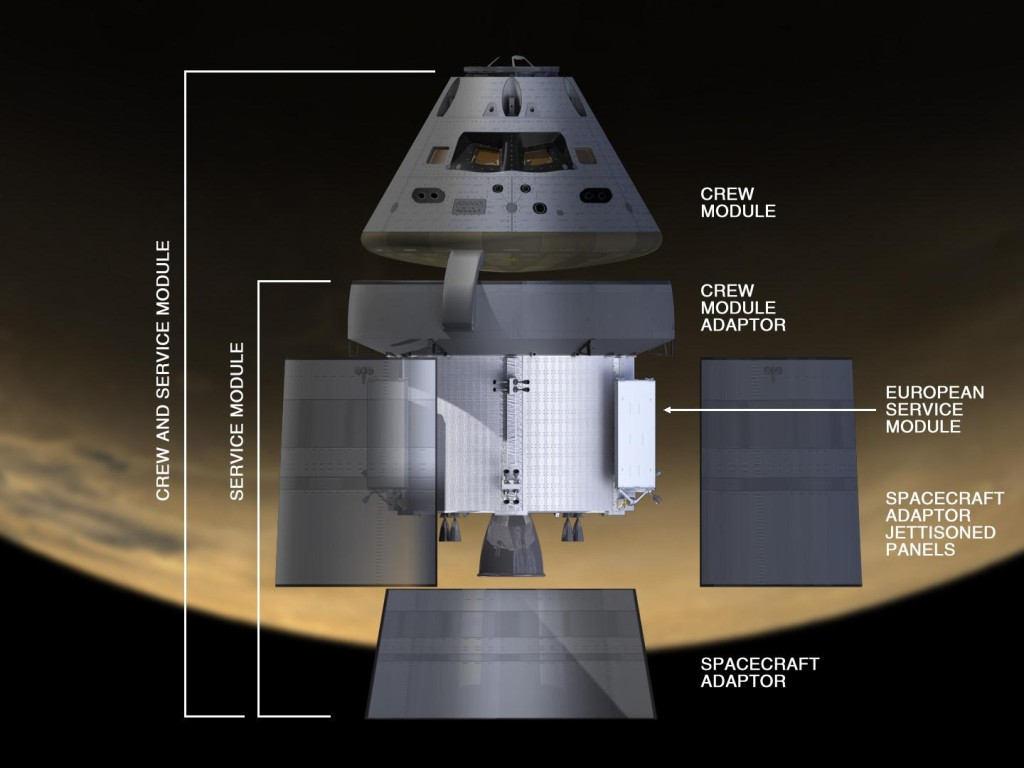 This image shows the elements of Orion's crew service module. The service module components include the crew module adaptor, the ESA-provided module, the spacecraft adaptor and three spacecraft adaptor jettisoned panels. Image Credit: NASA