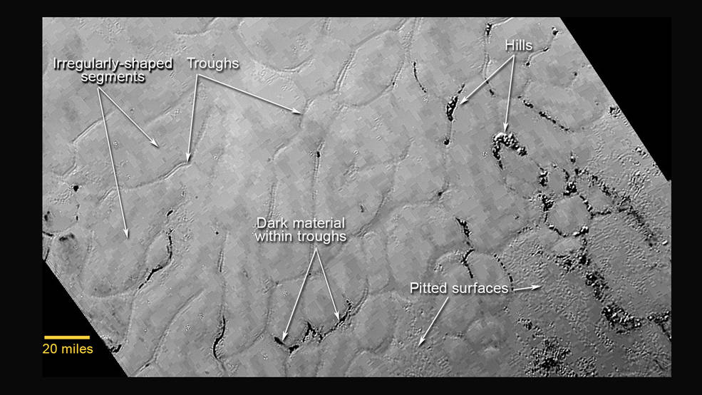 This annotated view of a portion of Pluto's Sputnik Planum (Sputnik Plain), named for Earth's first artificial satellite, shows an array of enigmatic features. The surface appears to be divided into irregularly shaped segments that are ringed by narrow troughs, some of which contain darker materials. Features that appear to be groups of mounds and fields of small pits are also visible. This image was acquired by the Long Range Reconnaissance Imager (LORRI) on July 14 from a distance of 48,000 miles (77,000 kilometers). Features as small as a half-mile (1 kilometer) across are visible. The blocky appearance of some features is due to compression of the image. Image Credit: NASA/JHUAPL/SWRI