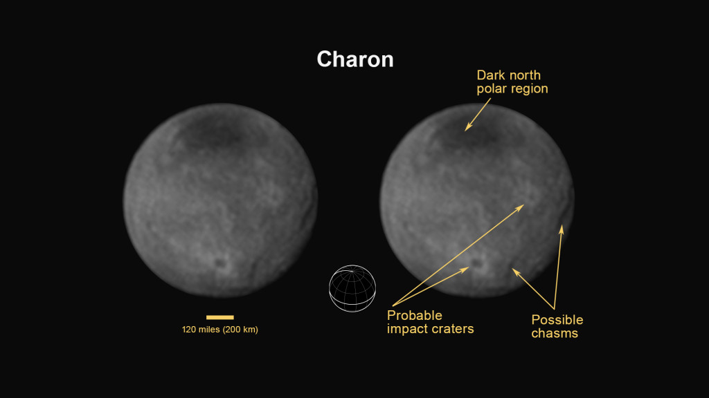 Chasms, craters, and a dark north polar region are revealed in this image of Pluto's largest moon Charon taken by New Horizons on July 11, 2015. The annotated version includes a diagram showing Charon's north pole, equator, and central meridian, with the features highlighted. Image Credit: NASA/JHUAPL/SWRI