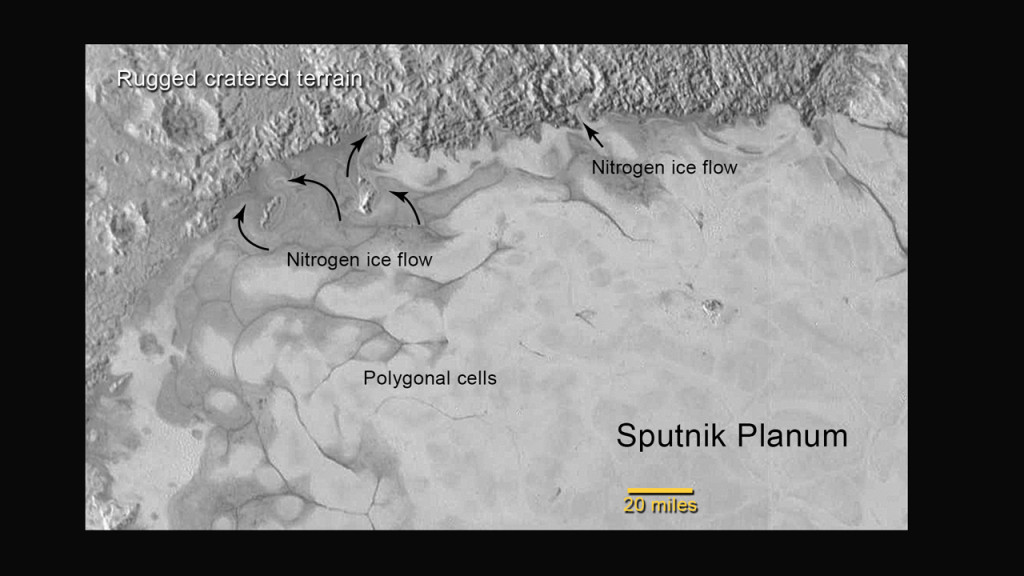 In the northern region of Pluto's Sputnik Planum, swirl-shaped patterns of light and dark suggest that a surface layer of exotic ices has flowed around obstacles and into depressions, much like glaciers on Earth. Image Credit: NASA/JHUAPL/SwRI
