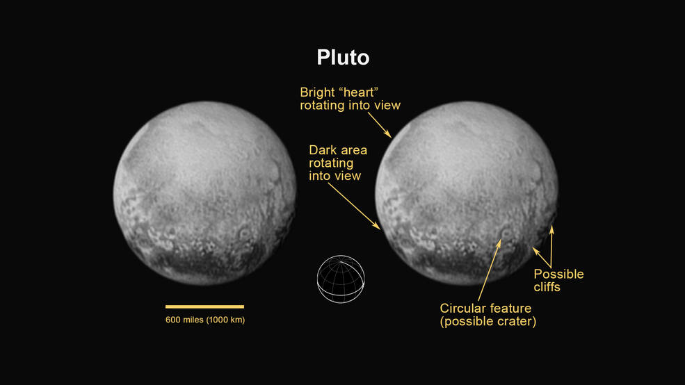 On July 11, 2015, New Horizons captured a world that is growing more fascinating by the day. For the first time on Pluto, this view reveals linear features that may be cliffs, as well as a circular feature that could be an impact crater. Rotating into view is the bright heart-shaped feature that will be seen in more detail during New Horizons' closest approach on July 14. The annotated version includes a diagram indicating Pluto's north pole, equator, and central meridian. Image Credis: NASA/JHUAPL/SWRI