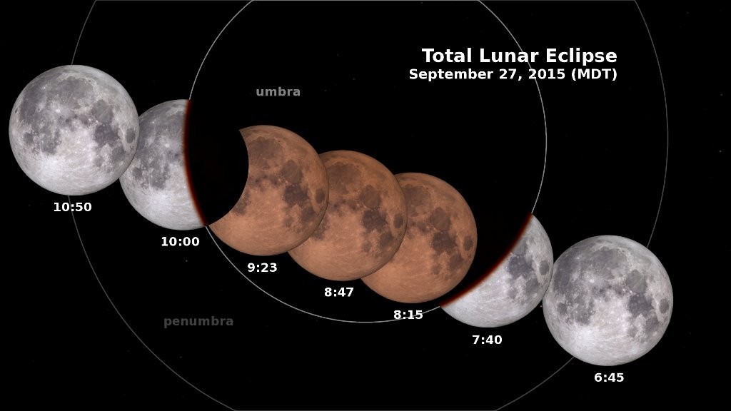 How Colorado will experience the total lunar eclipse on September 27, 2015. Image Credit: NASA's Scientific Visualization Studio