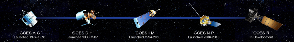 GOES-R, the next generation of GOES satellites, is scheduled to launch in 2016.  Image Credit: NOAA