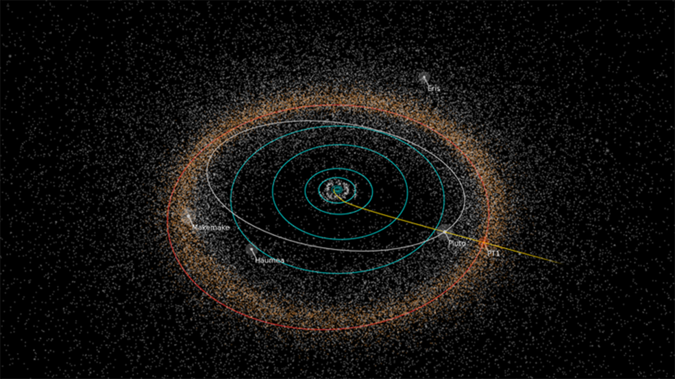 "Path of NASA's New Horizons spacecraft toward its next potential target, the Kuiper Belt object 2014 MU69, nicknamed ""PT1"" (for ""Potential Target 1"") by the New Horizons team. NASA must approve any New Horizons extended mission to explore a KBO. Image Credit: NASA/JHUAPL/SwRI/Alex Parker"