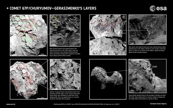 A selection of high-resolution OSIRIS images used to identify patterns in Comet 67P/Churyumov–Gerasimenko's extensive layering. Image Credit: ESA/Rosetta/MPS for OSIRIS Team MPS/UPD/LAM/IAA/SSO/INTA/UPM/DASP/IDA; M. Massironi et al (2015)