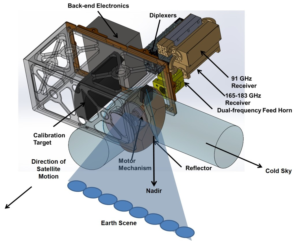 A schematic illustration of the TEMPEST-D satellite. Image Credit: Sharmila Padmanabhan