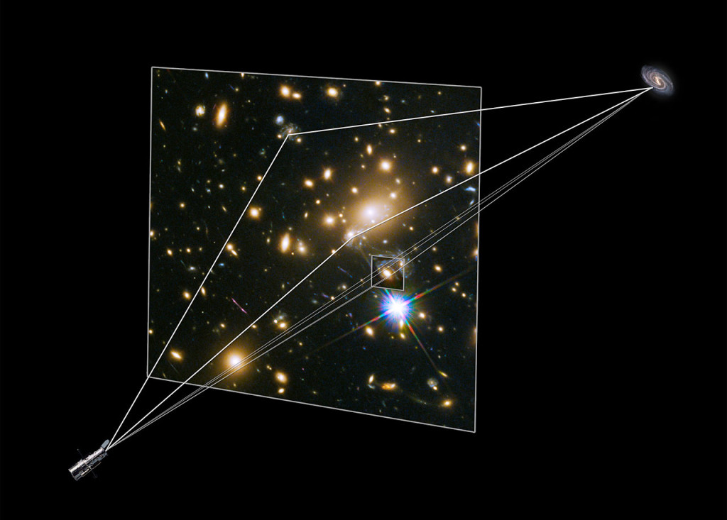 This illustration shows how the different images of the Refsdal supernova were created by the huge galaxy cluster MACS J1149.5+2223 in front of it. The light of the Supernova has been magnified and distorted due to gravitational lensing. This effect made the supernova and its host galaxy visible at three different locations. One of these images was again lensed by an elliptical galaxy within the galaxy cluster, which led to the creation of a formation known as an Einstein cross. This was observed in late 2014. Image Credit: NASA/ESA