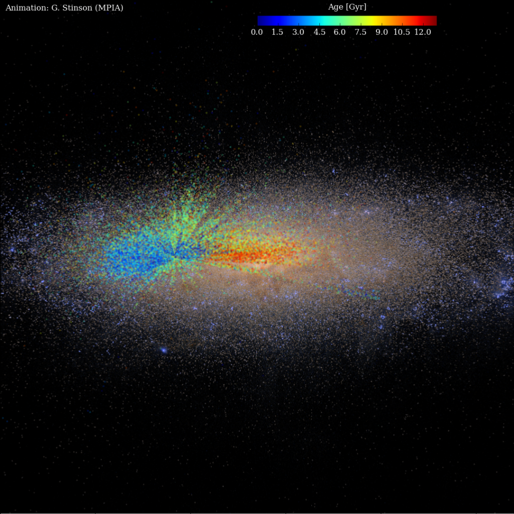 This image shows the latest results as colored dots superimposed on an artist's conception of the Milky Way. Red dots show stars that formed when the Milky Way was young and small, while blue shows stars that formed more recently, when the Milky Way was big and mature. The color scale shows how many billion years have passed since those stars formed. Image Credit: G. Stinson (MPIA)