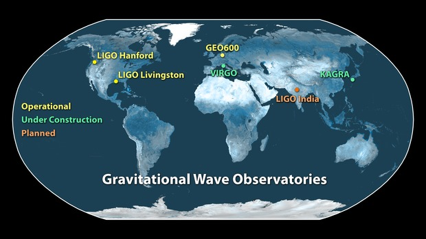 Current operating facilities in the global network include the twin LIGO detectors—in Hanford, Washington, and Livingston, Louisiana—and GEO600 in Germany. The Virgo detector in Italy and the Kamioka Gravitational Wave Detector (KAGRA) in Japan are undergoing upgrades and are expected to begin operations in 2016 and 2018, respectively. A sixth observatory is being planned in India. Having more gravitational-wave observatories around the globe helps scientists pin down the locations and sources of gravitational waves coming from space. Image Credit: LIGO