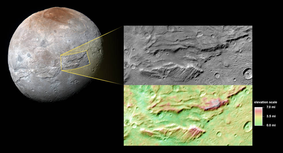 A close-up of the canyons on Charon, Pluto's big moon, taken by New Horizons during its close approach to the Pluto system last July. Multiple views taken by New Horizons as it passed by Charon allow stereo measurements of topography, shown in the color-coded version of the image. The scale bar indicates relative elevation. Image Credit: NASA/JHUAPL/SwRI