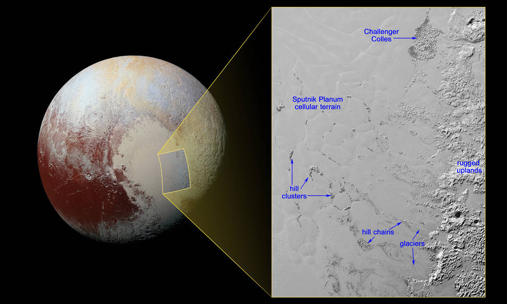Hills of water ice on Pluto 'float' in a sea of frozen nitrogen and move over time like icebergs in Earth's Arctic Ocean—another example of Pluto's fascinating geological activity. Image Credit: NASA/JHUAPL/SwRI