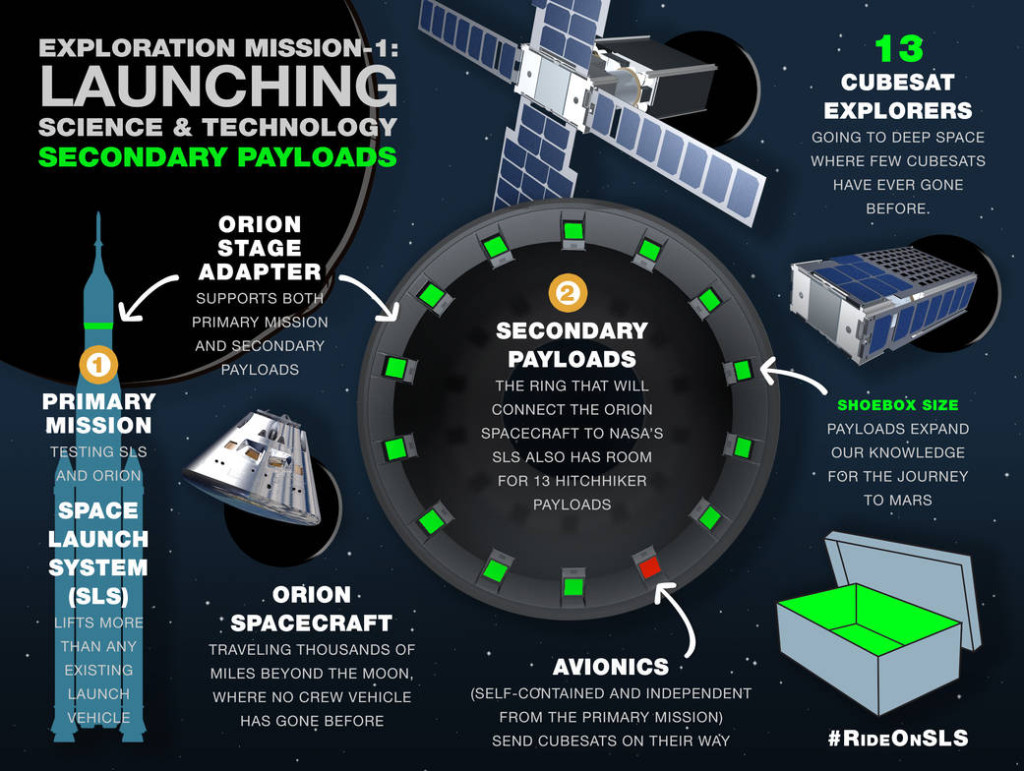 secondary_payloads_infographic_v6