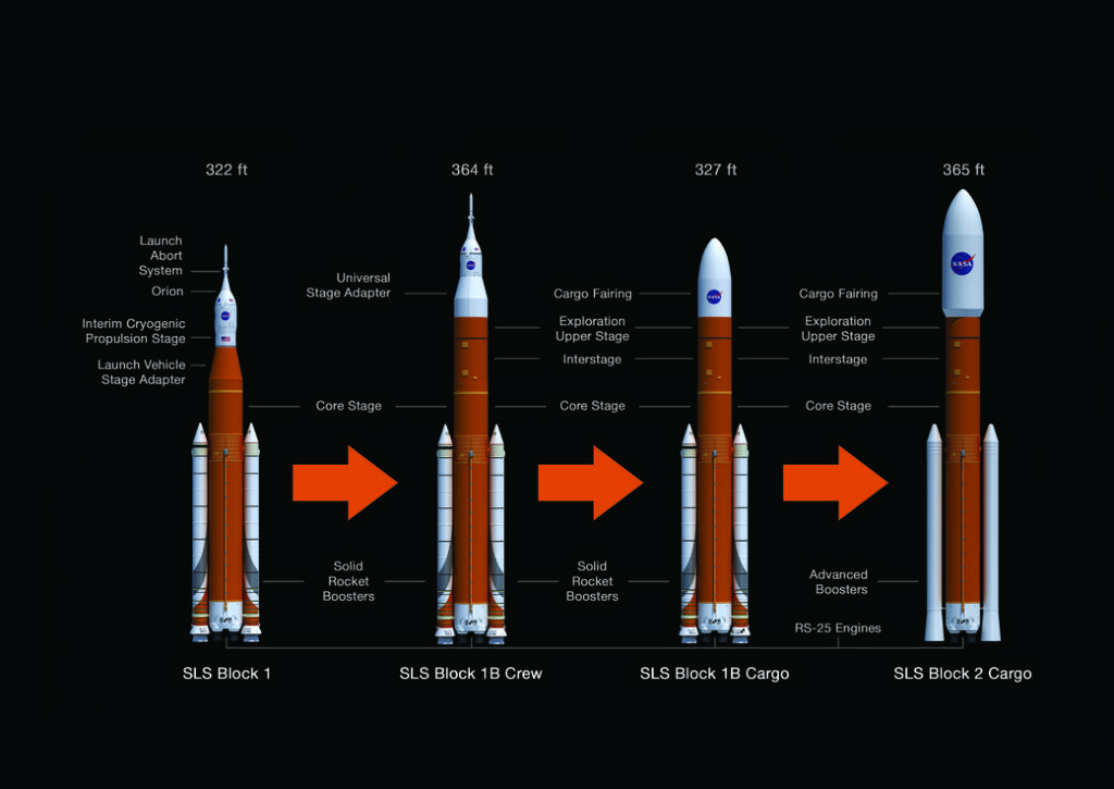 An artist rendering shows NASA's Space Launch Systems (SLS) evolution from a Block 1 configuration to various configurations capability of supporting different types of crew and cargo missions. On it's first flight—Exploration Mission 1-- the SLS Block 1 vehicle will transport an uncrewed Orion spacecraft and a fleet of CubeSats. Image Credit: NASA/MSFC
