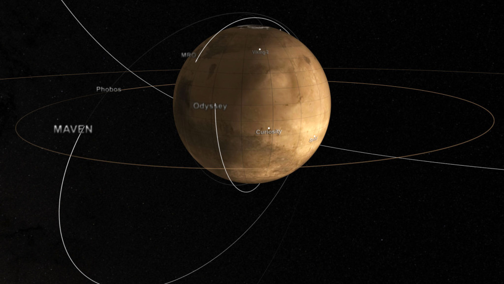 A fleet of robotic spacecraft is exploring the Red Planet, sending back an ever-growing flood of data. While rovers like Curiosity blaze tracks through the fine Martian soil, orbiters like MAVEN and MRO circle high overhead, gazing down at the planet's atmosphere and surface and relaying ground-based data back to Earth. The Mars fleet is providing mission controllers at NASA, the European Space Agency, and the Indian Space Research Organisation with a remote presence on Mars. Image Credit; NASA