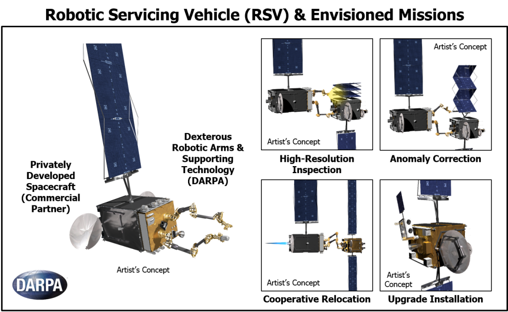 DARPA's new Robotic Servicing of Geosynchronous Satellites (RSGS) program seeks to develop technologies that would enable cooperative inspection and servicing in geosynchronous Earth orbit (GEO) and demonstrate those technologies on orbit within the next five years. Under the RSGS vision, that DARPA-developed toolkit module, including hardware and software, would attach to a privately developed spacecraft to create a commercially owned and operated robotic servicing vehicle (RSV) that could make house calls in space. If successful, the effort could radically lower the risk and cost of operating in GEO. Image Credit: DARPA