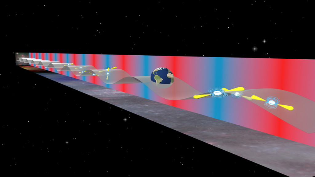 The Earth is constantly jostled by low-frequency gravitational waves from supermassive black hole binaries in distant galaxies. Astrophysicists are using pulsars as a galaxy-sized detector to measure the Earth's motion from these waves. Image Credit: B. Saxton (NRAO/AUI/NSF)