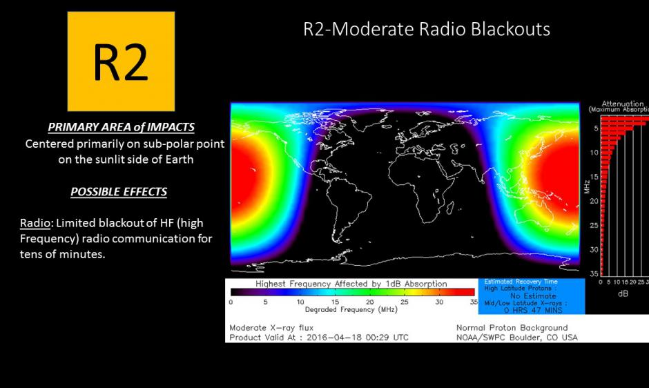 Image Credit: Space Weather Prediction Center