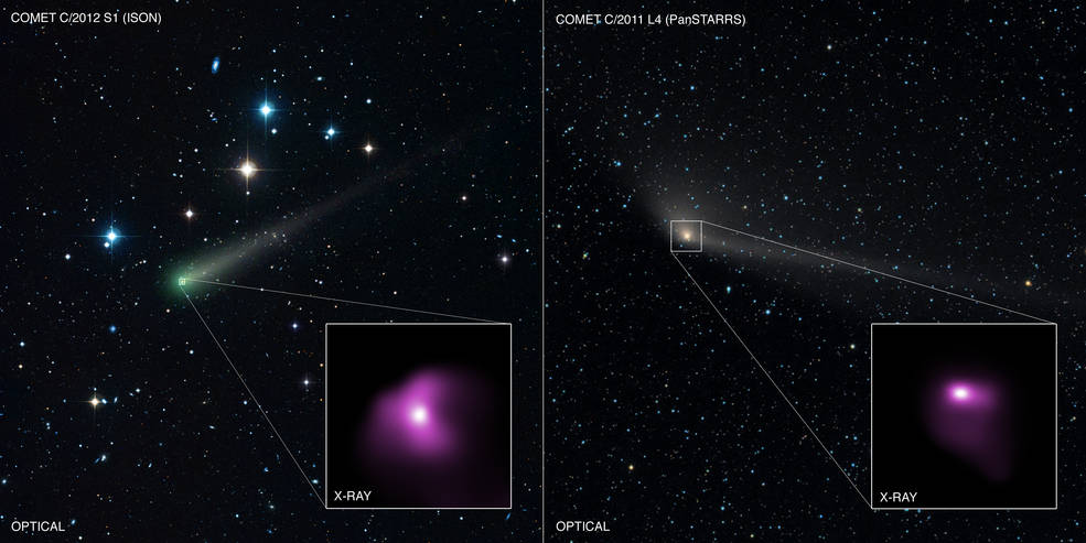 The Comets ISON and PanSTARRS in optical images taken by an astrophotographer, with insets showing the X-ray images from Chandra. Image Credit: X-ray: NASA/CXC/Univ . of CT/B.Snios et al, Optical: DSS, Damian Peach ( damianpeach.com )