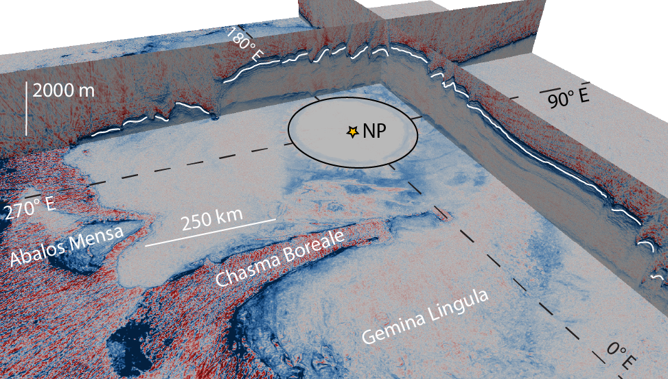 SwRI scientists used this 3-D perspective view of Mars' polar ice cap to look for signs of climate change. Similar to profile views in two dimensions, the white line highlights the exact level in the ice where a change in climate occurred. On Mars, ice transfers from the north pole to the mid-latitudes during an ice age, leaving behind evidence of erosion. Subsequent accumulation (above the white line) indicates that the ice age was over. Image Credit: Fritz Foss and Nathaniel Putzig