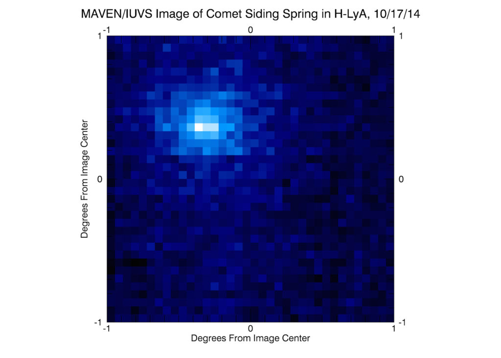 The MAVEN spacecraft obtained an ultraviolet image of hydrogen surrounding comet Siding Spring on Friday, October 17th, two days before the comet's closest approach to Mars. The Imaging Ultraviolet Spectrograph (IUVS) instrument imaged the comet at a distance of 5.3 million miles (8.5 million kilometers). Image Credit: LASP/University of Colorado Boulder/NASA