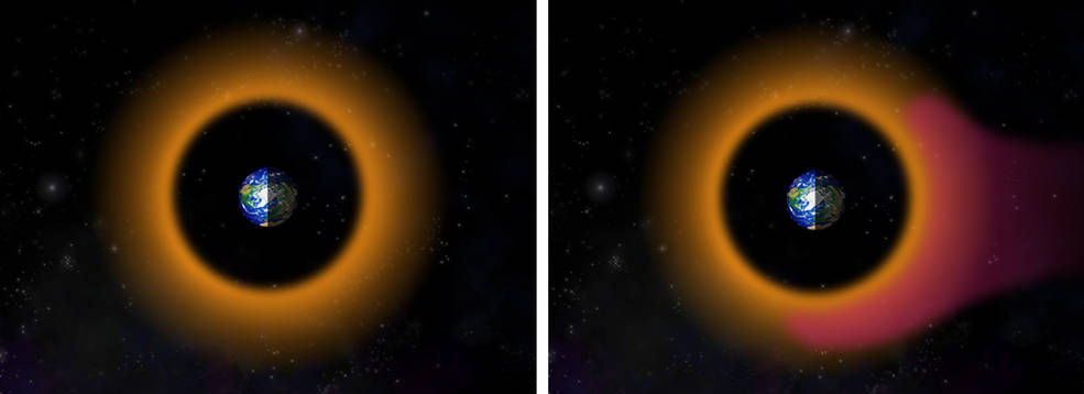 During periods when there are no geomagnetic storms affecting the area around Earth (left image), high-energy protons (with energy of hundreds of thousands of electronvolts, or keV; shown here in orange) carry a substantial electrical current that encircles the planet, also known as the ring current. During periods when geomagnetic storms affect Earth (right), new low-energy protons (with energy of tens of thousands of electronvolts, or keV; shown here in magenta) enter the near-Earth region, enhancing the pre-existing ring current. Image Credit: John Hopkins APL