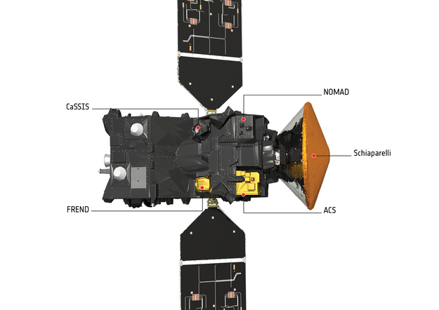 Artist's impression of the ExoMars 2016 Trace Gas Orbiter (TGO) and Schiaparelli – the entry, descent and landing demonstrator module. Image Credit: ESA/ATG medialab