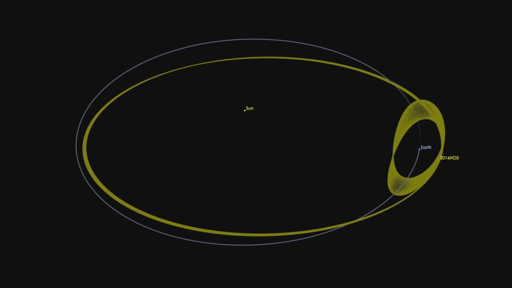 Asteroid 2016 HO3 has an orbit around the sun that keeps it as a constant companion of Earth. Image Credit: NASA/JPL-Caltech