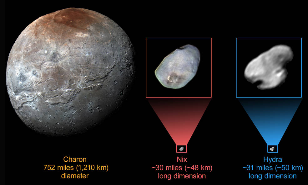 Pluto's moons Charon, Nix and Hydra. Charon and Nix were imaged in color by NASA's New Horizons spacecraft, but Hydra was not. Image Credit: NASA/JHUAPL/SwRI