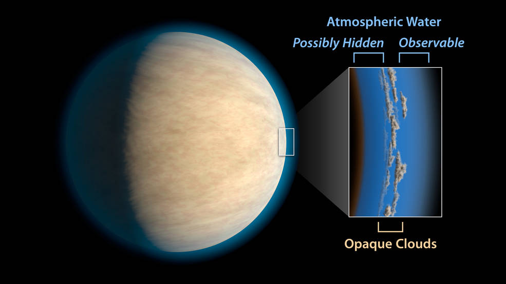 Hot Jupiters, exoplanets around the same size as Jupiter that orbit very closely to their stars, often have cloud or haze layers in their atmospheres. This may prevent space telescopes from detecting atmospheric water that lies beneath the clouds, according to a study in the Astrophysical Journal. Image Credit: NASA/JPL-Caltech