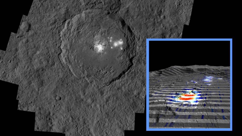 The center of Ceres' mysterious Occator Crater is the brightest area on the dwarf planet. The inset perspective view shows new data on this feature: Red signifies a high abundance of carbonates, while gray indicates a low carbonate abundance. Image Credit: NASA/JPL-Caltech/UCLA/MPS/DLR/IDA/ASI/INAF