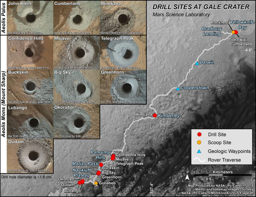 This graphic maps the first 14 sites where NASA's Curiosity Mars rover collected rock or soil samples for analysis using the rover's onboard laboratory. It also presents images of the drilled holes where 12 rock-powder samples were acquired. At the other two sites Curiosity scooped soil samples. Image Credit: NASA/JPL-Caltech/MSSS