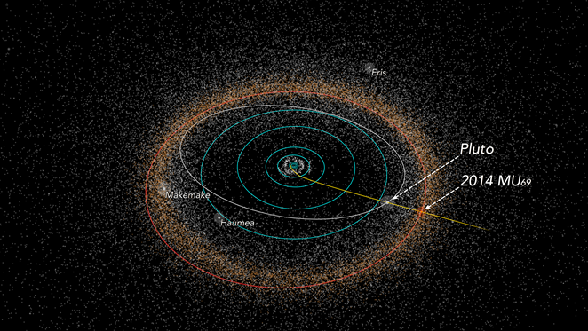 Illustration of Pluto and its next science target, 2014 MU69, with the trajectory of New Horizons in yellow. Image Credit: Alex Parker