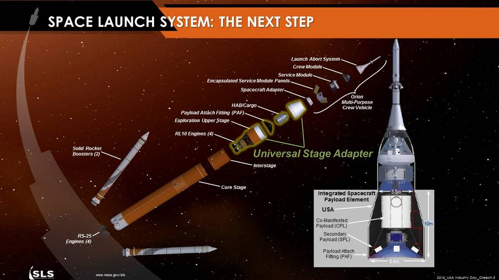 NASA's Glenn Research Center in Cleveland is leading the design and development of the USA on behalf of the Space Launch System Program for the agency. The adapter will connect the Orion spacecraft to the Space Launch System Exploration Upper Stage when it launches astronauts on Exploration Mission-2 in 2021 and future human exploration missions. Image Credit: NASA