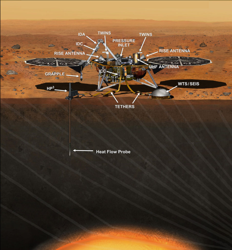 InSight will deploy two instruments to the ground using a robotic arm: a seismometer (contributed by the French space agency Centre National d'Etudes Spatiales, or CNES) to measure the microscopic ground motions from distant marsquakes, providing detailed information about the interior structure of Mars; and a heat-flow probe (contributed by the German Aerospace Center, or DLR) designed to hammer itself 3 to 5 meters (about 16 feet) deep and monitor heat coming from the planet's interior. The mission will also track the lander's radio to measure wobbles in the planet's rotation that relate to the size of its core and will include a camera and a suite of environmental sensors to monitor the weather and variations in the magnetic field. Image Credit: NASA/JPL-Caltech