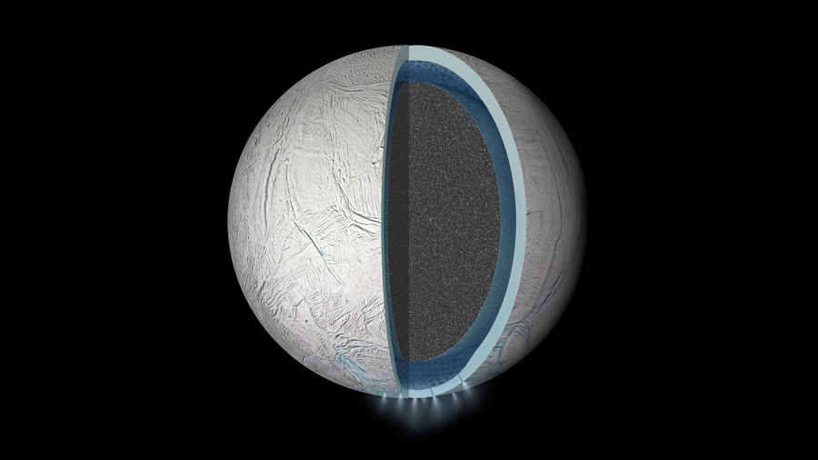 Representation of the interior of Enceladus with icy crust, ocean and solid core. ROB researchers think that Dione may also have a subsurface ocean. Image Credit: NASA/JPL-Caltech/Space Science Institute