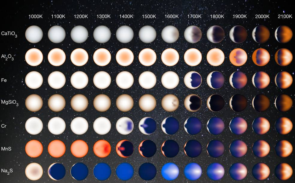 This illustration represents how hot Jupiters of different temperatures and different cloud compositions might appear to a person flying over the dayside of these planets on a spaceship, based on computer modeling. Image Credit: NASA/JPL-Caltech/University of Arizona/V. Parmentier