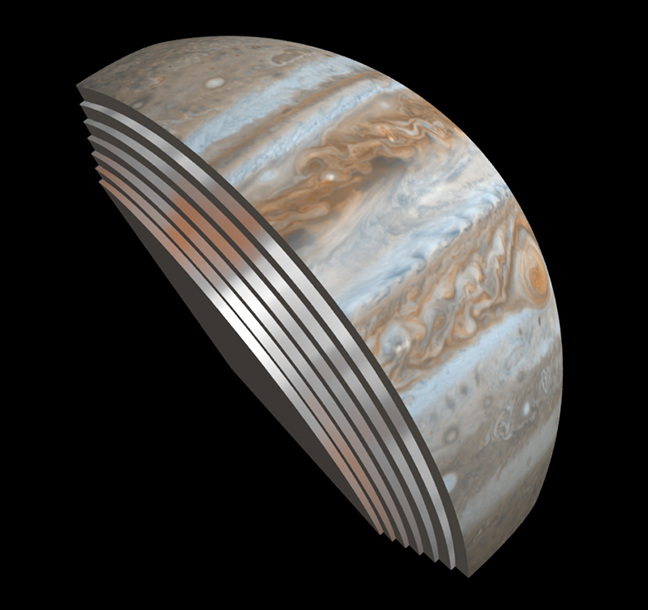 This composite image depicts Jupiter's cloud formations as seen through the eyes of Juno's Microwave Radiometer (MWR) instrument as compared to the top layer, a Cassini Imaging Science Subsystem image of the planet. The MWR can see a couple of hundred miles (kilometers) into Jupiter's atmosphere with its largest antenna. The belts and bands visible on the surface are also visible in modified form in each layer below. Image Credit: NASA/JPL-Caltech/SwRI/GSFC